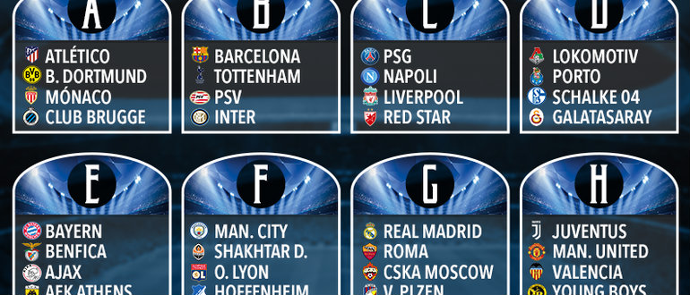 Лига чемпионов - 2018/19: итоги турнира