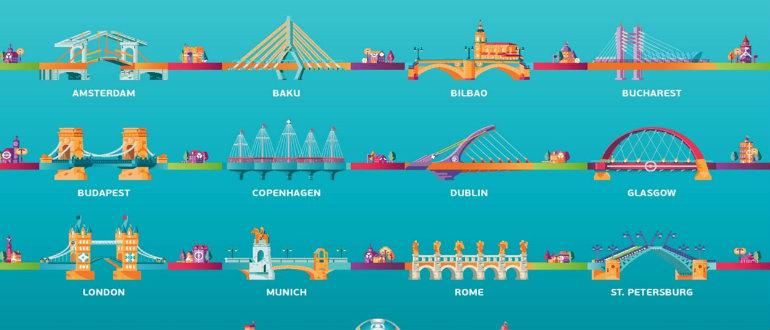 Предварительная жеребьевка группового этапа Евро-2020: по горячим следам - изображение 7