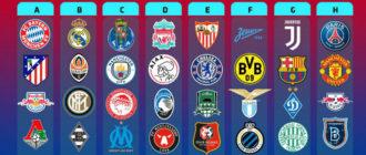 Лига чемпионов УЕФА-2020/21: на экваторе группового этапа 2021 - изображение 2