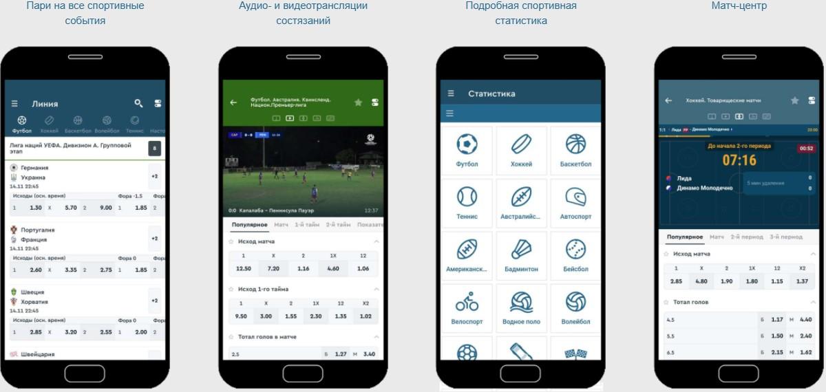 """Приложение """"Фонбет"""" для Андроид - Скачать бесплатно - изображение 5"""